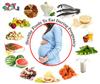 تغذیه و  بارداری   سری اول